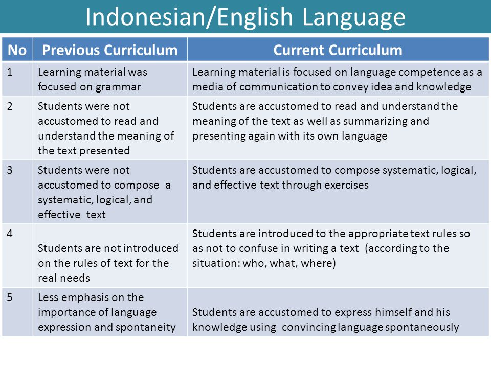 Indonesian/English Language