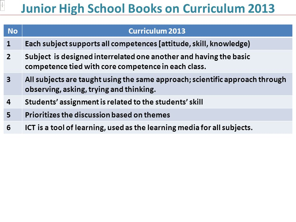Junior High School Books on Curriculum 2013