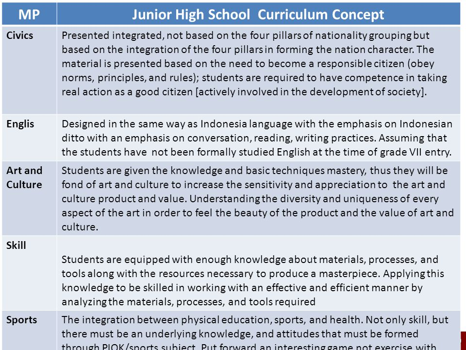 Junior High School Curriculum Concept