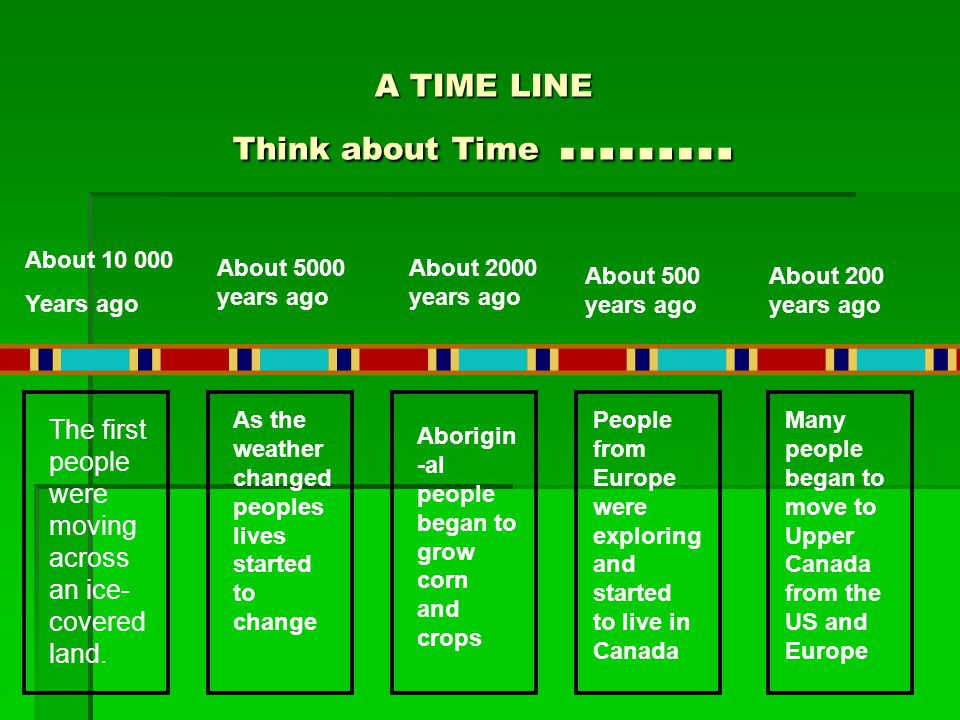 A TIME LINE Think about Time ………