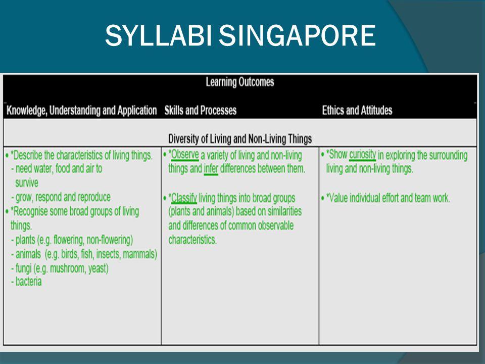 SYLLABI SINGAPORE