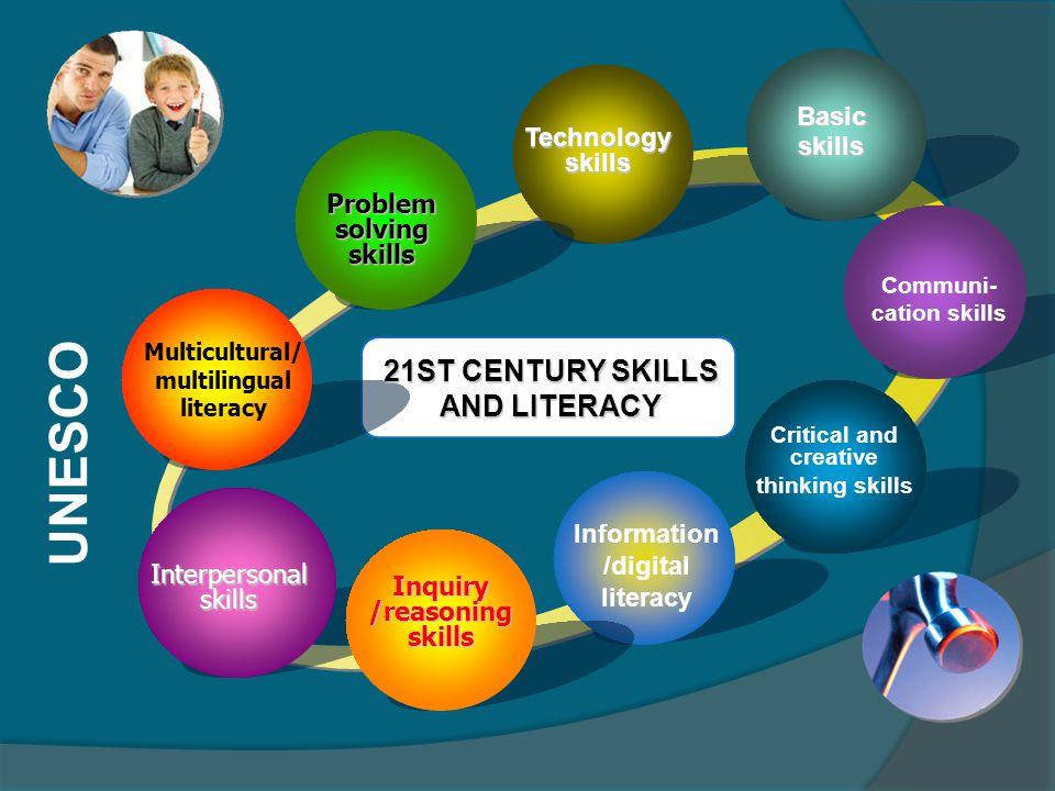 UNESCO 21ST CENTURY SKILLS AND LITERACY Basic skills Technology skills