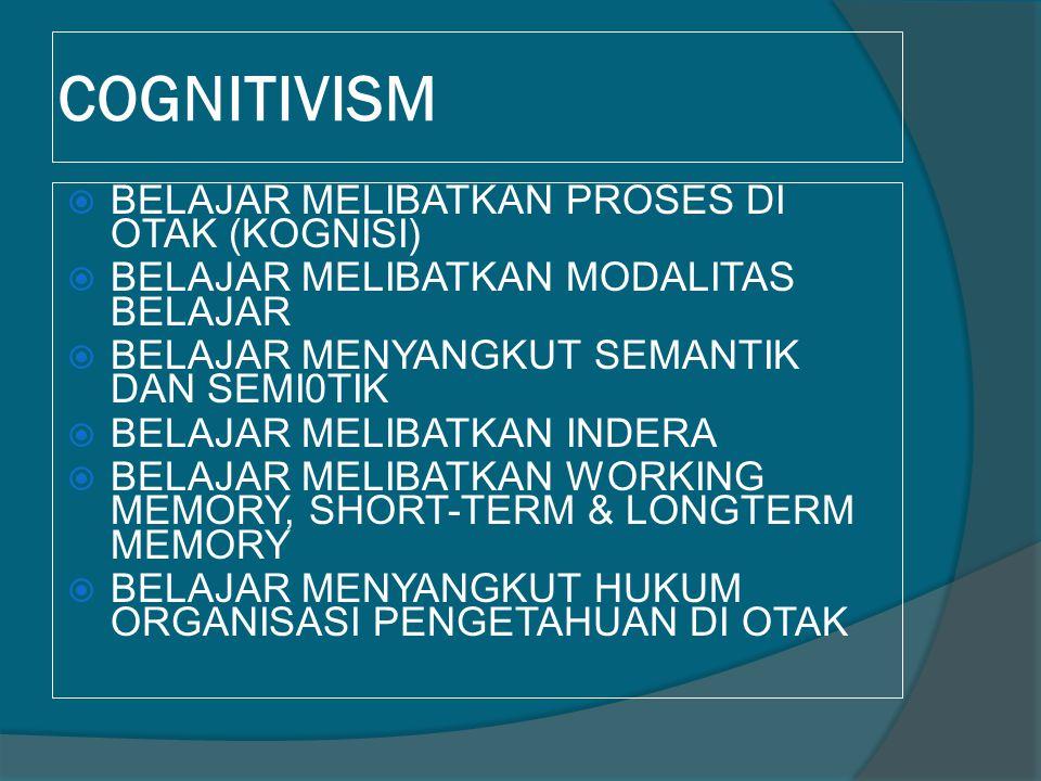 COGNITIVISM BELAJAR MELIBATKAN PROSES DI OTAK (KOGNISI)