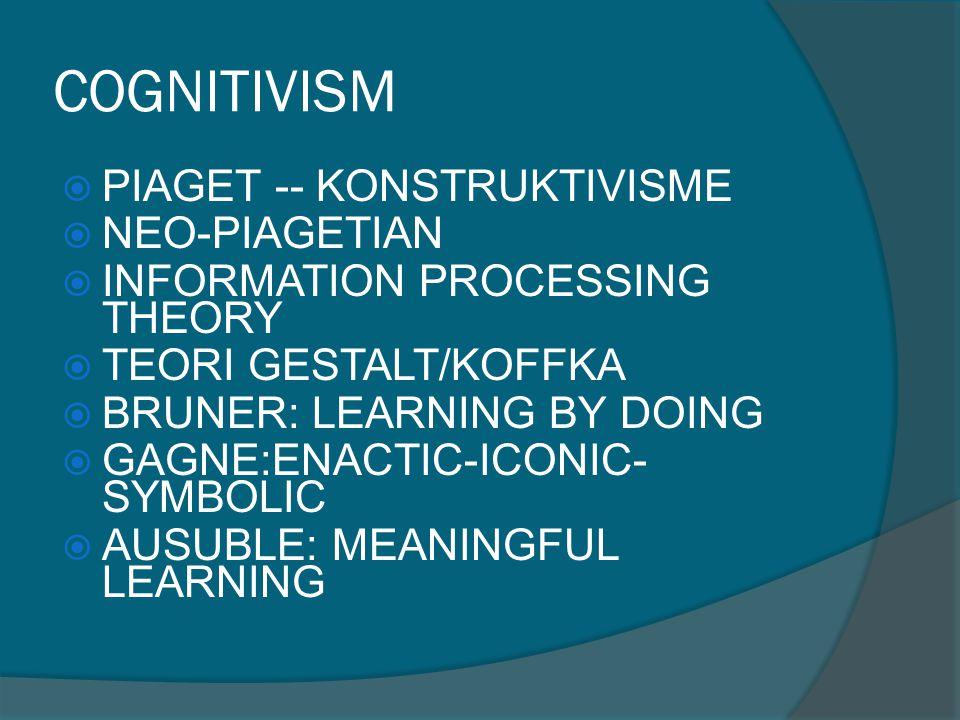 COGNITIVISM PIAGET -- KONSTRUKTIVISME NEO-PIAGETIAN