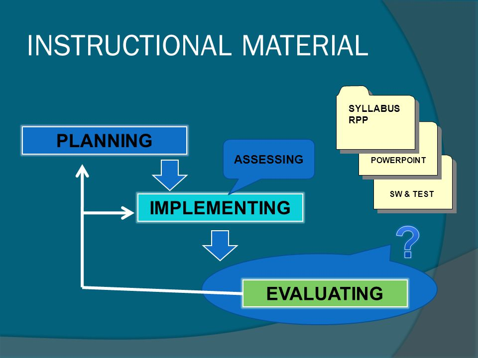 INSTRUCTIONAL MATERIAL