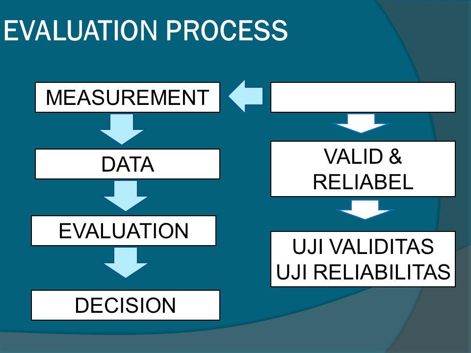 EVALUATION PROCESS MEASUREMENT VALID & RELIABEL DATA EVALUATION