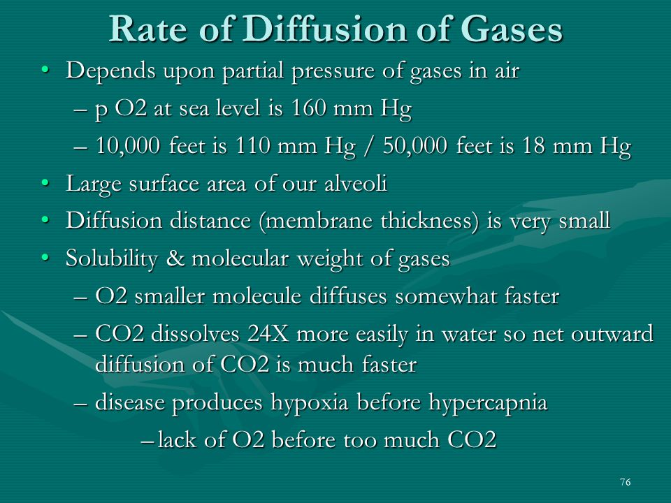 Rate of Diffusion of Gases