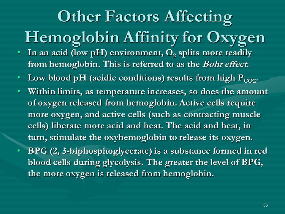 Other Factors Affecting Hemoglobin Affinity for Oxygen