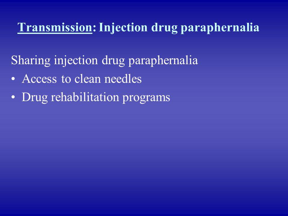 Transmission: Injection drug paraphernalia