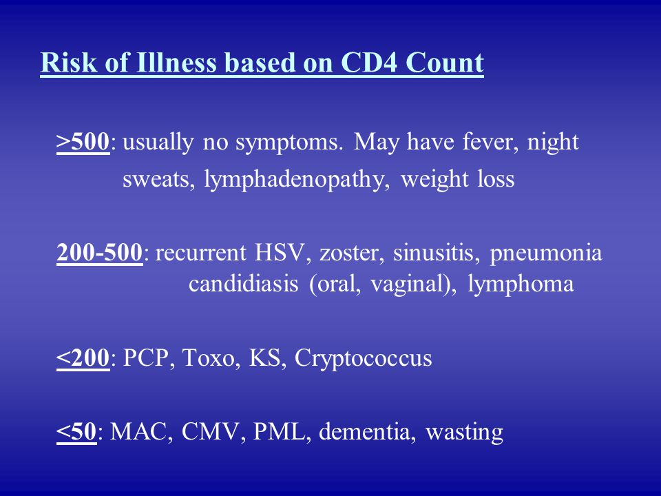 Risk of Illness based on CD4 Count