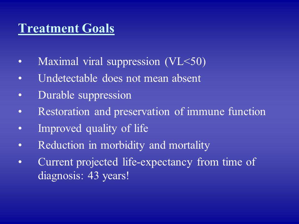 Treatment Goals Maximal viral suppression (VL<50)