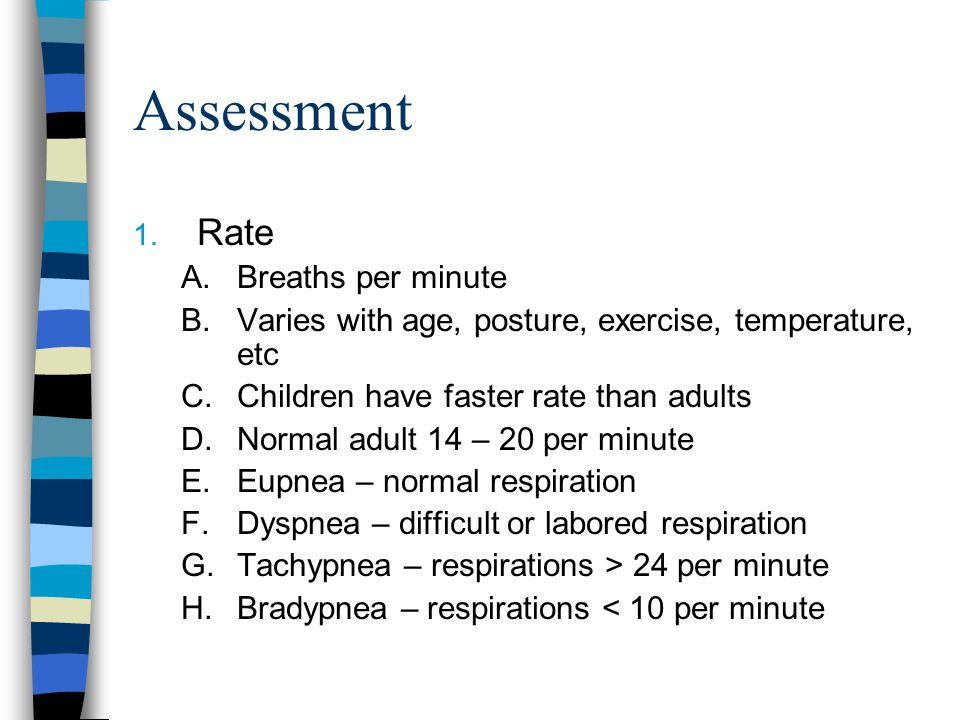 Assessment Rate Breaths per minute
