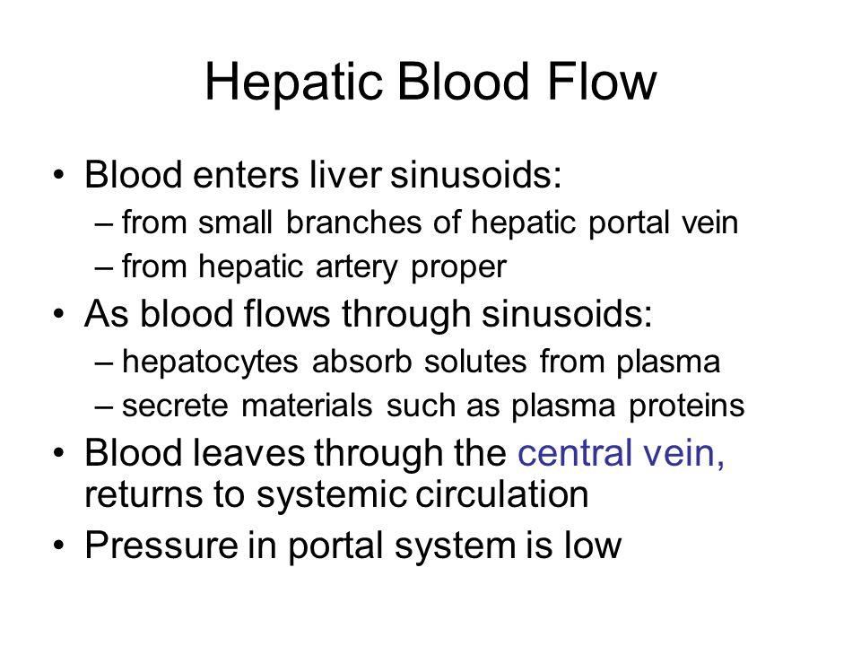 Hepatic Blood Flow Blood enters liver sinusoids: