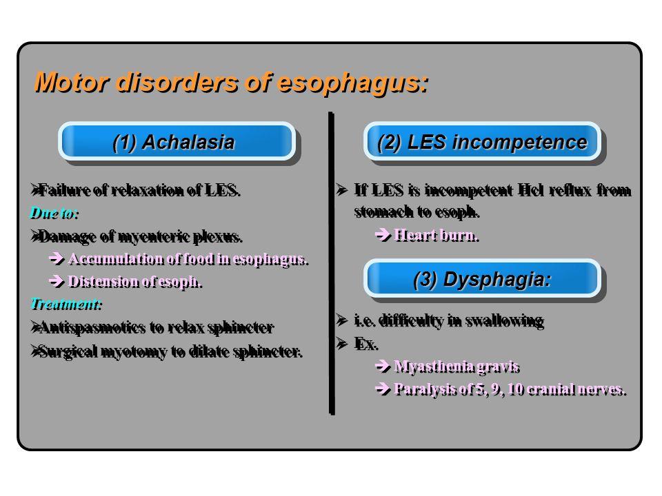 Motor disorders of esophagus: