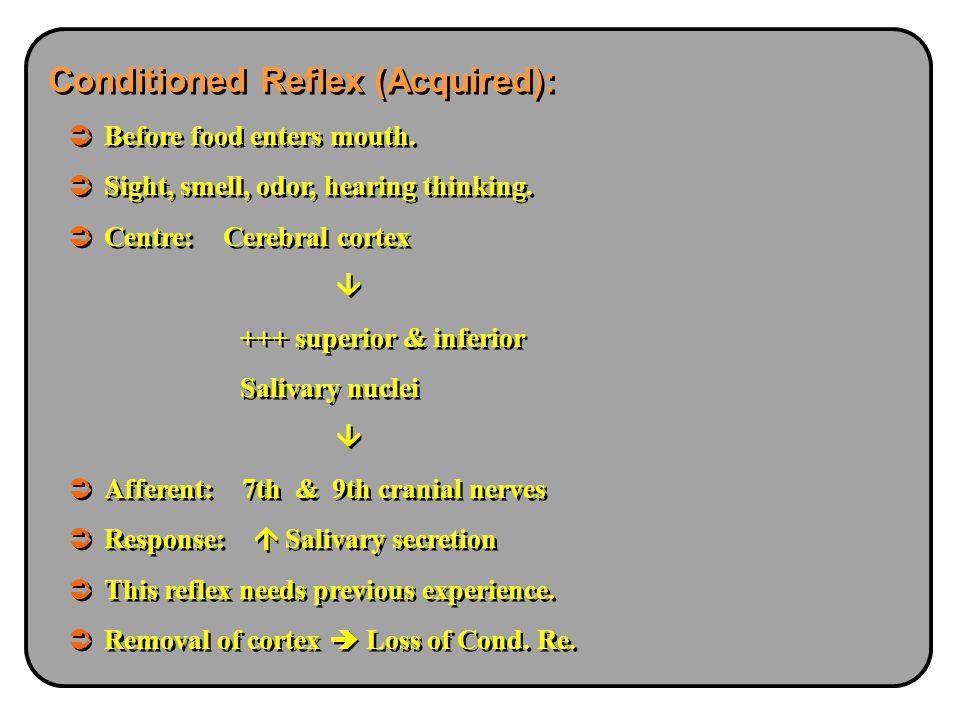 Conditioned Reflex (Acquired):