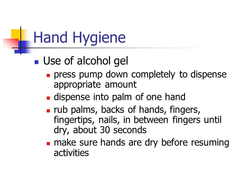 Hand Hygiene Use of alcohol gel