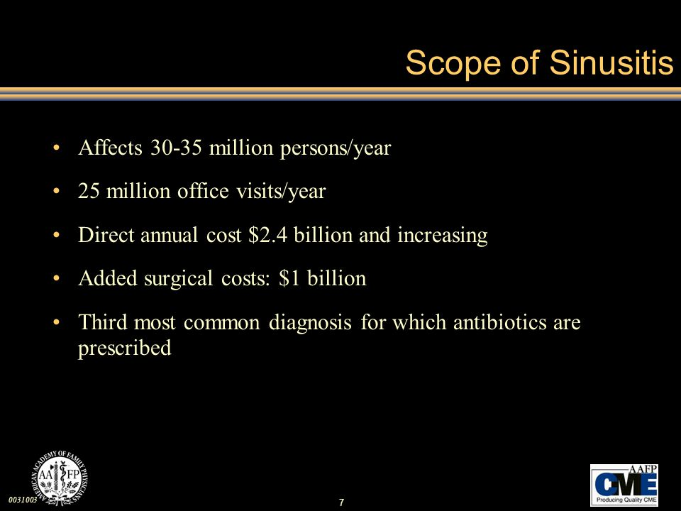 Scope of Sinusitis Affects 30-35 million persons/year