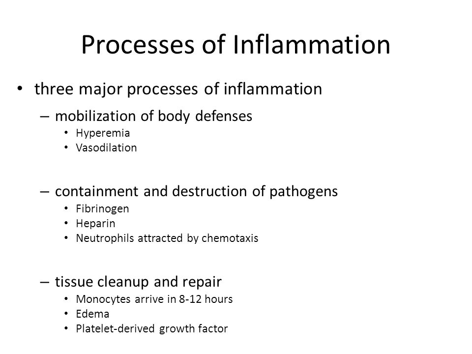 Processes of Inflammation