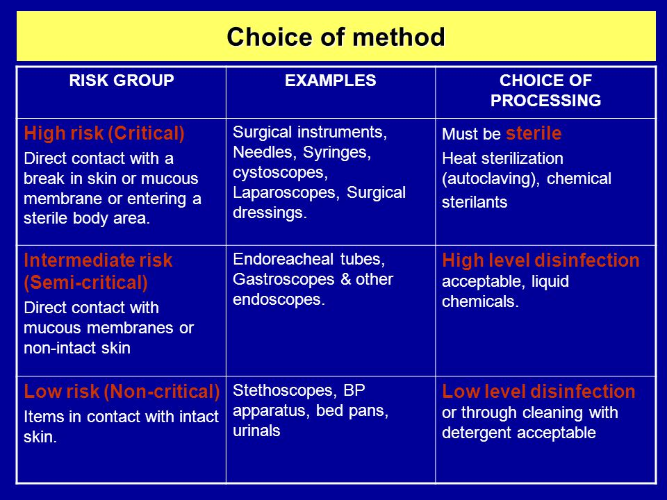 Choice of method High risk (Critical)