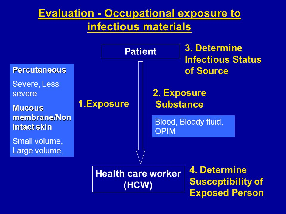 Evaluation - Occupational exposure to infectious materials