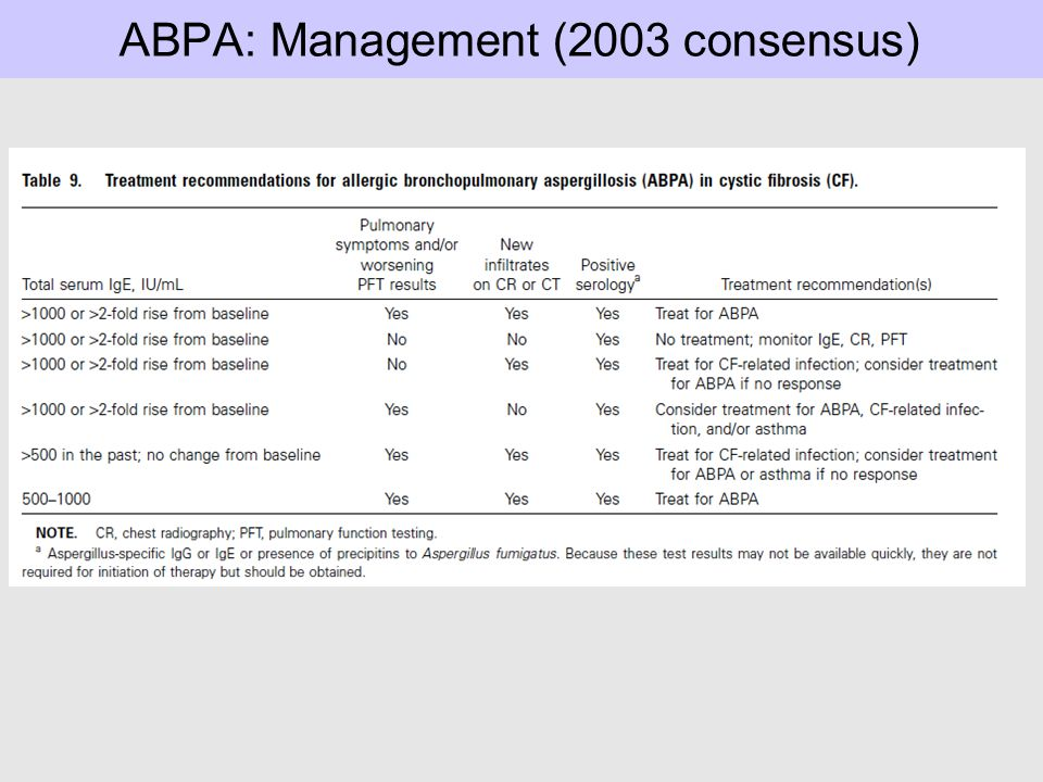 ABPA: Management (2003 consensus)