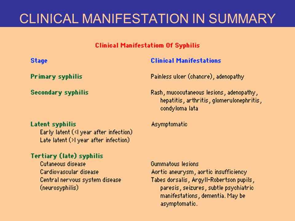 CLINICAL MANIFESTATION IN SUMMARY