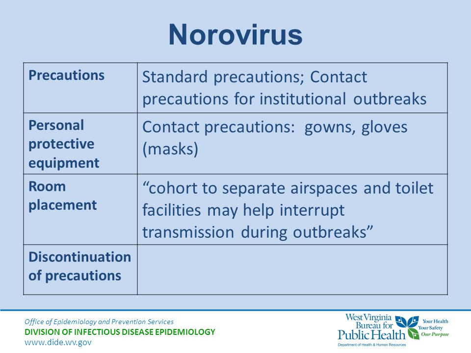 Norovirus Precautions. Standard precautions; Contact precautions for institutional outbreaks. Personal protective equipment.