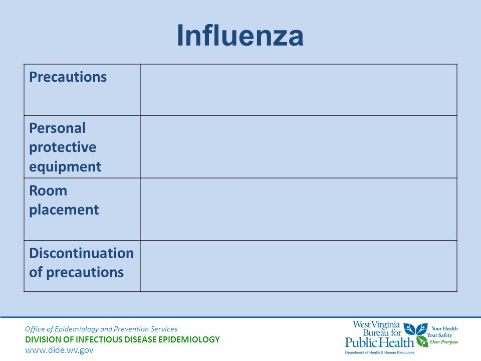 Influenza Precautions Personal protective equipment Room placement