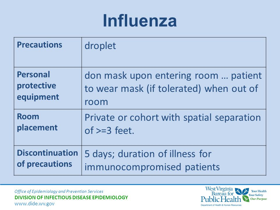 Influenza Precautions. droplet. Personal protective equipment. don mask upon entering room … patient to wear mask (if tolerated) when out of room.