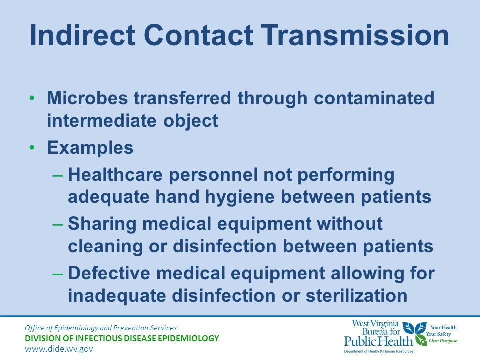 Indirect Contact Transmission