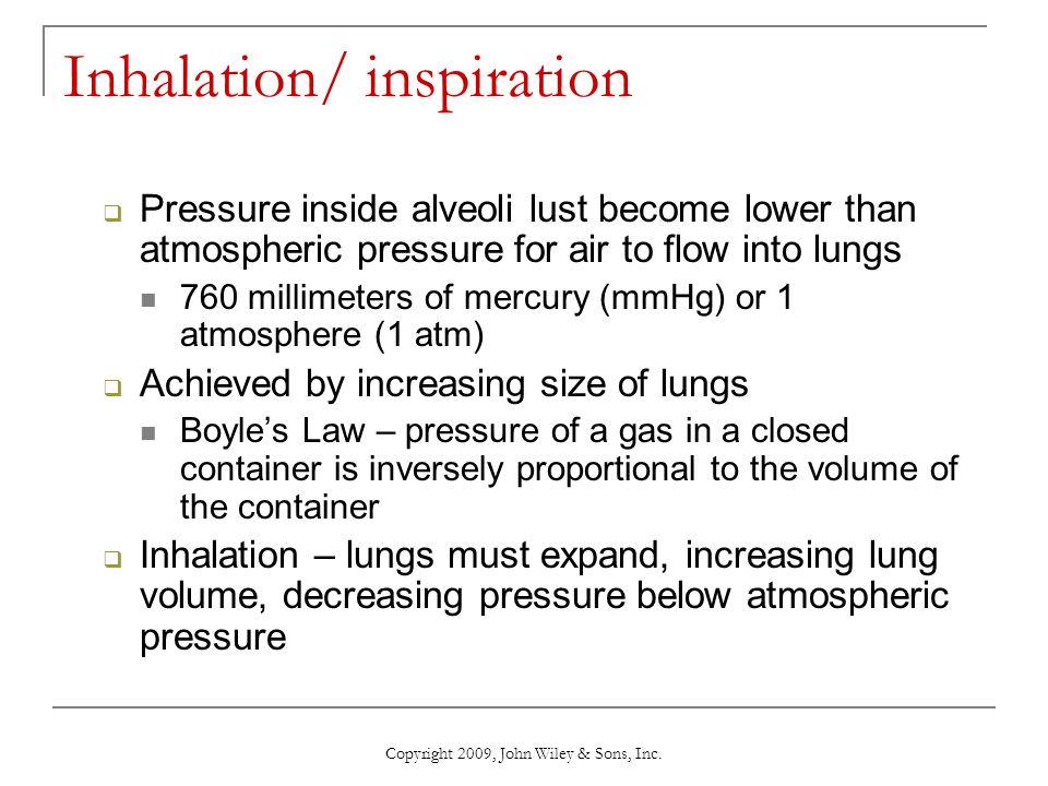 Inhalation/ inspiration