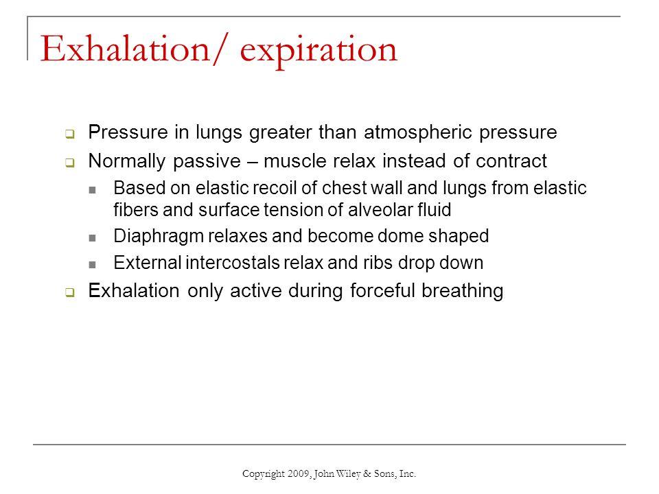 Exhalation/ expiration