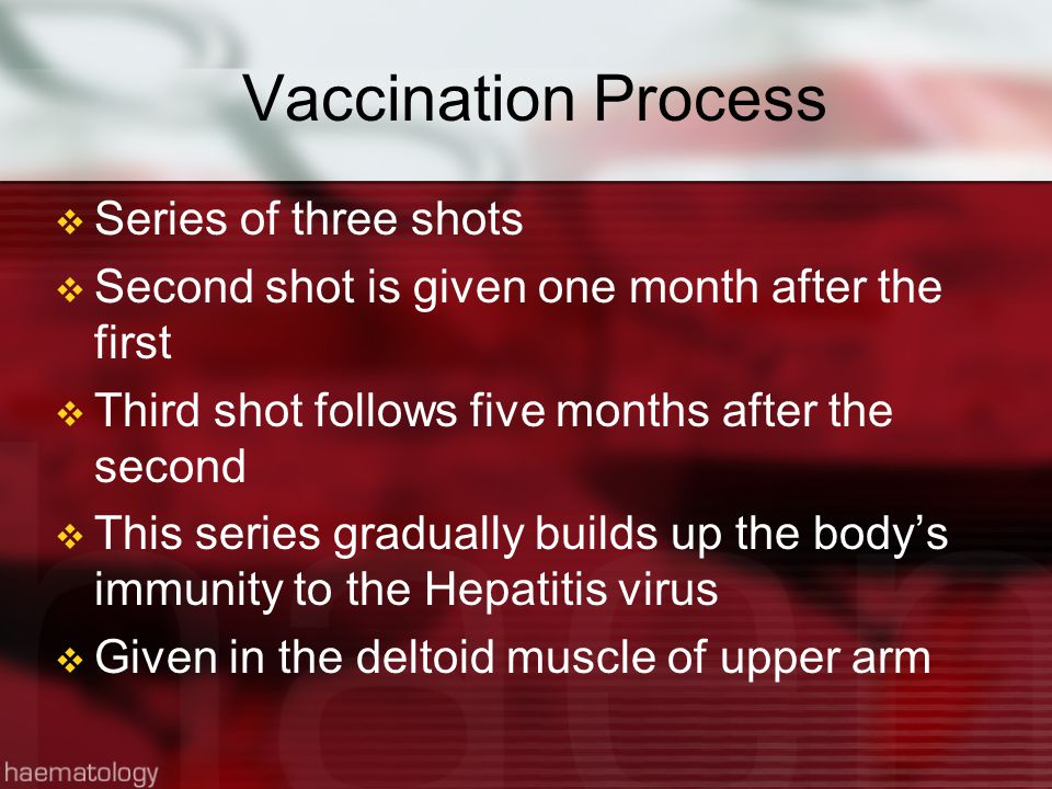 Vaccination Process Series of three shots