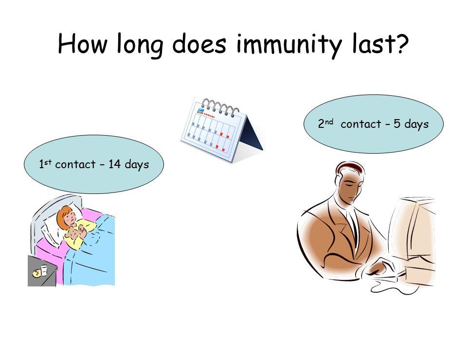 How long does immunity last