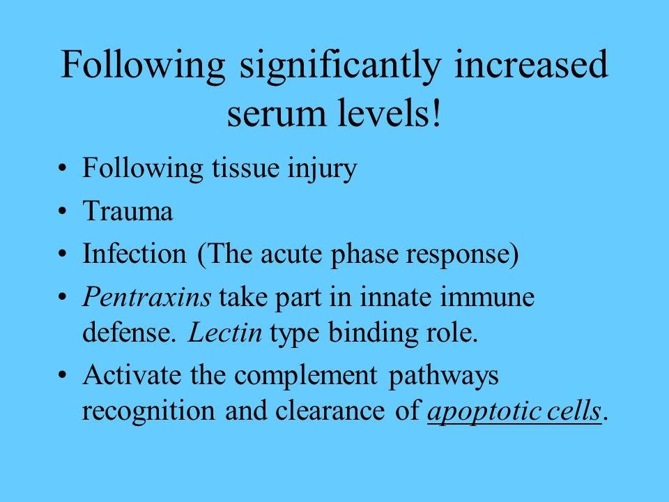 Following significantly increased serum levels!