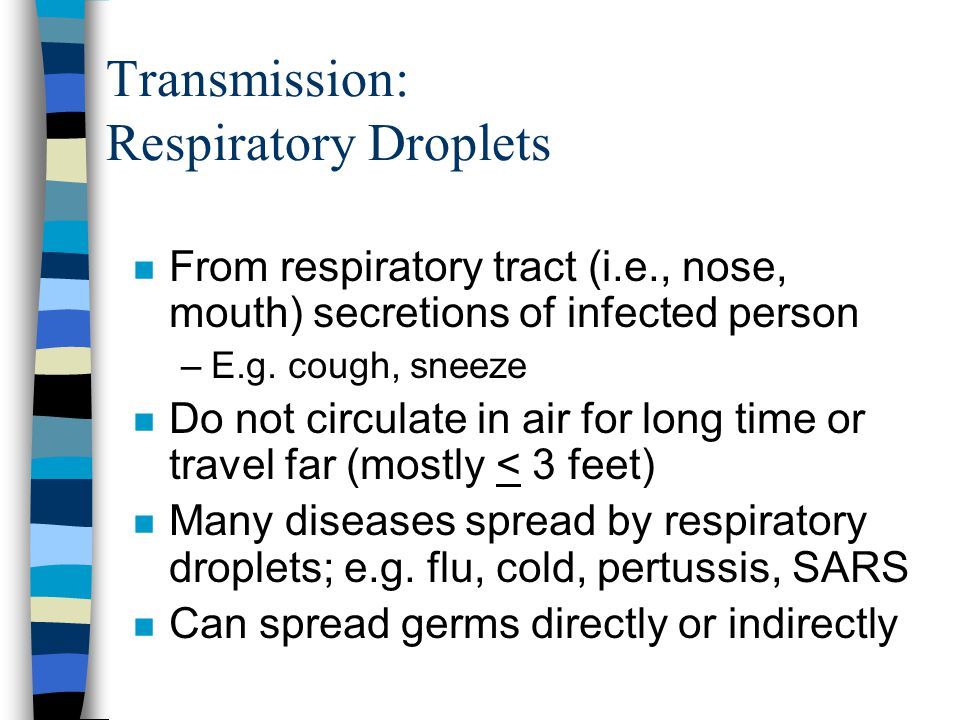 Transmission: Respiratory Droplets