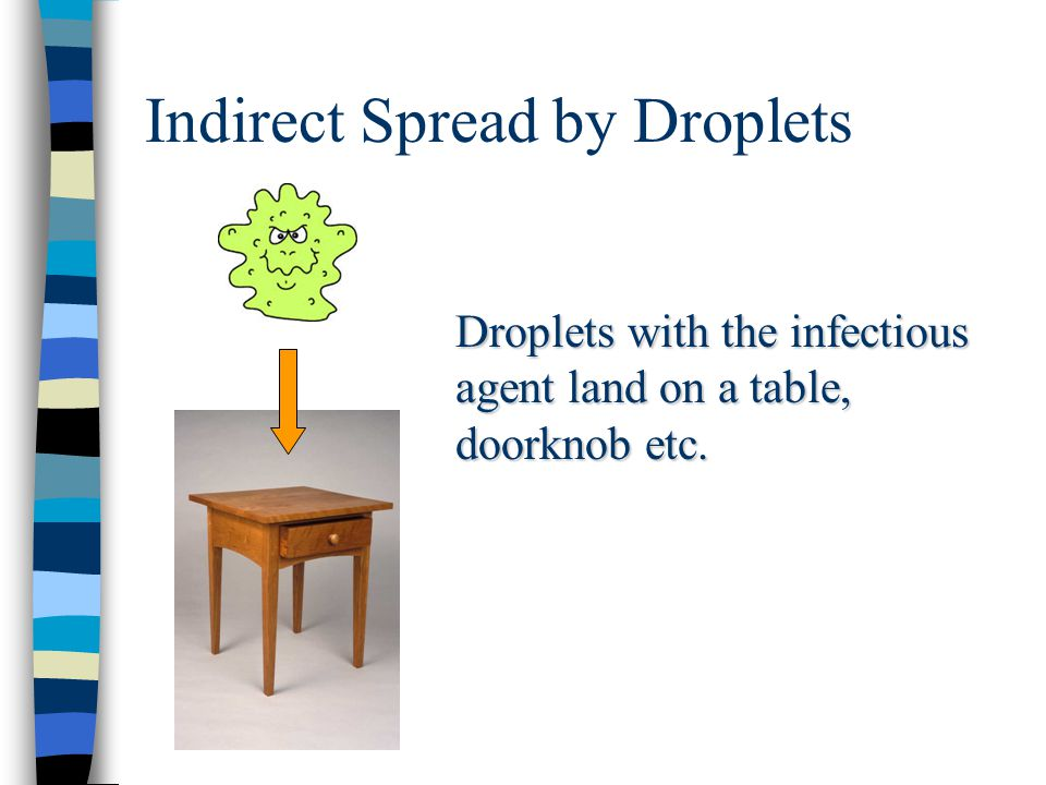 Indirect Spread by Droplets