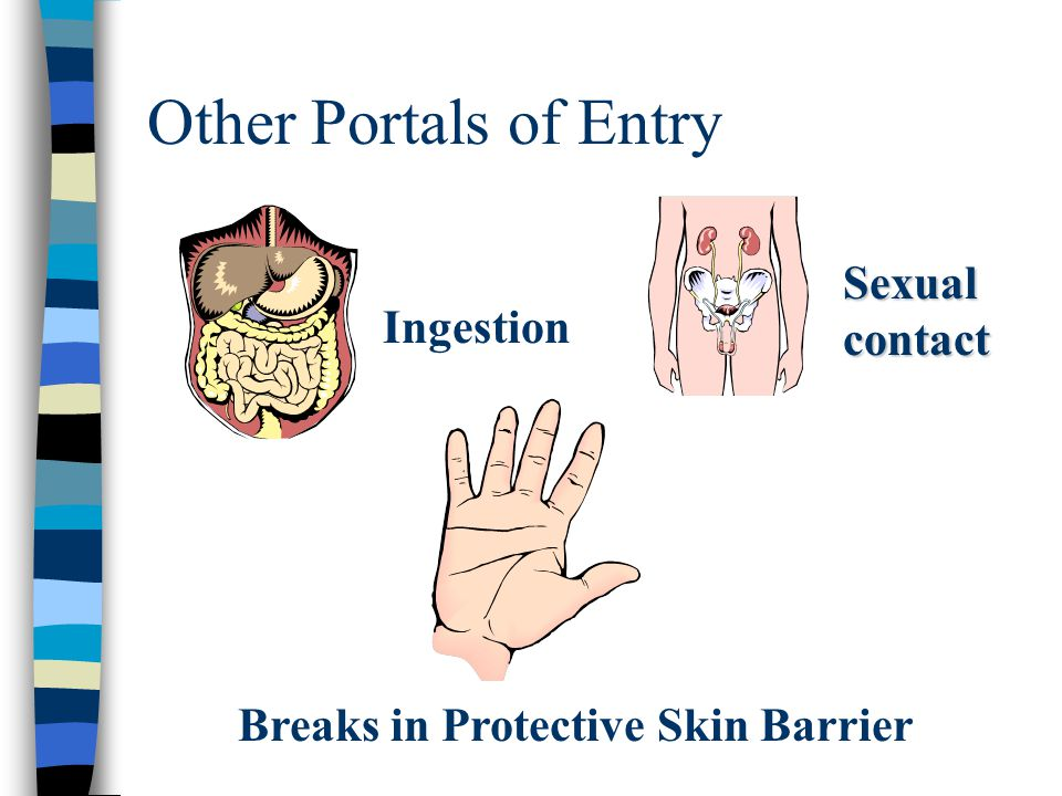 Breaks in Protective Skin Barrier