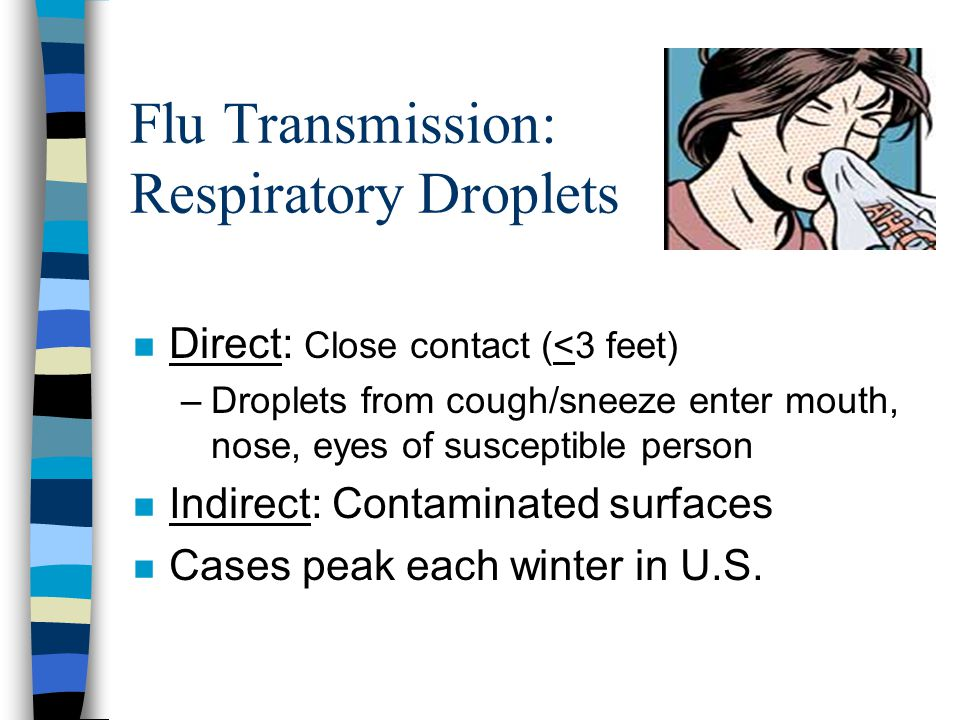 Flu Transmission: Respiratory Droplets