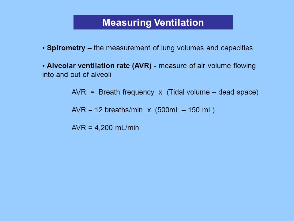 Measuring Ventilation