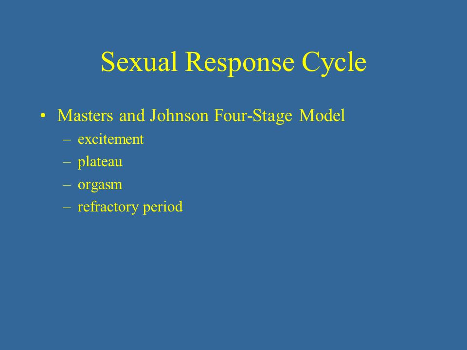 Sexual Response Cycle Masters and Johnson Four-Stage Model excitement