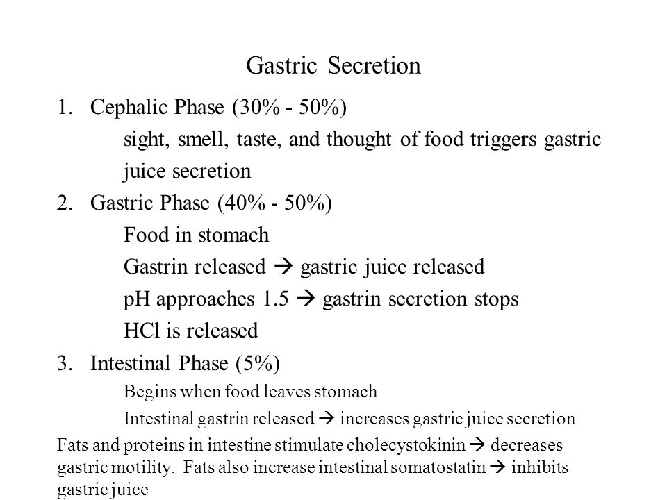 Gastric Secretion Cephalic Phase (30% - 50%)