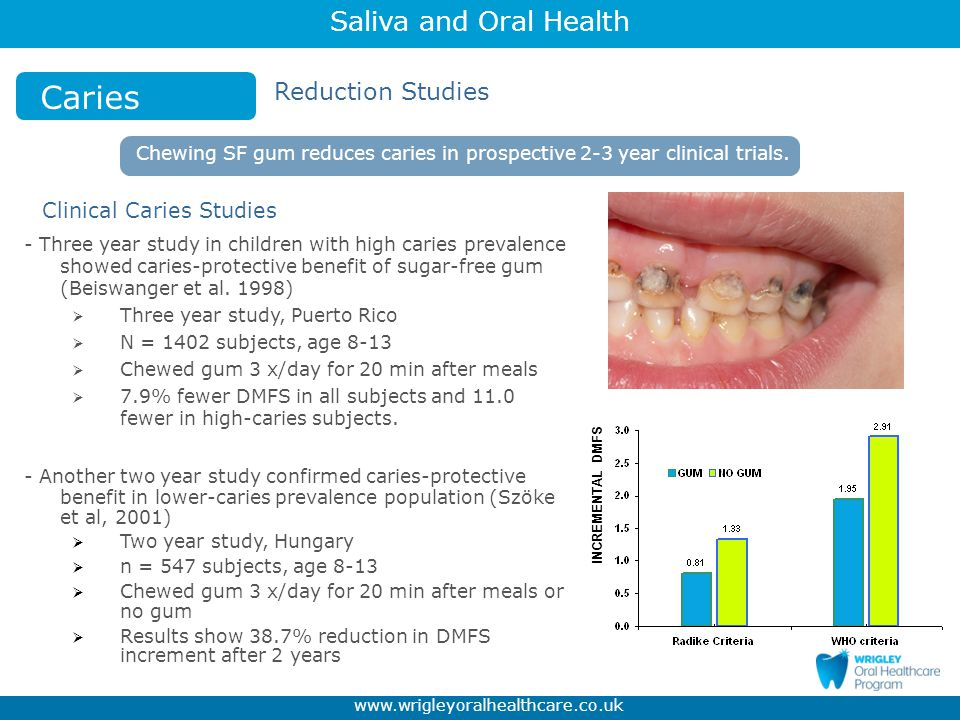 Caries Reduction Studies Clinical Caries Studies