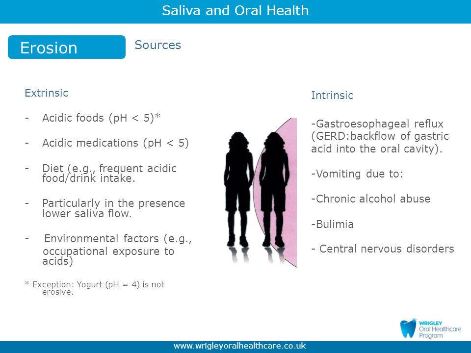 Erosion Sources Extrinsic Acidic foods (pH < 5)*