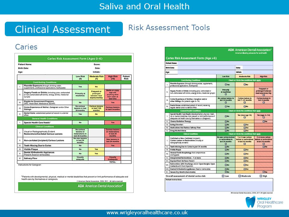 Clinical Assessment Risk Assessment Tools Caries