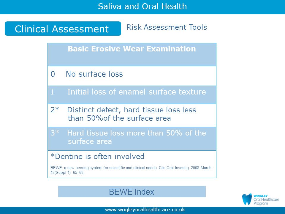 Basic Erosive Wear Examination