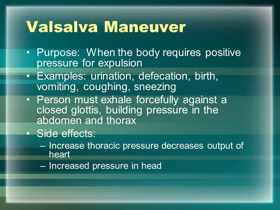 Valsalva Maneuver Purpose: When the body requires positive pressure for expulsion.