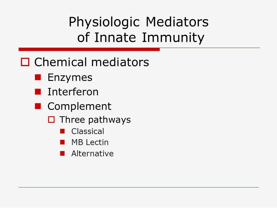 Physiologic Mediators of Innate Immunity