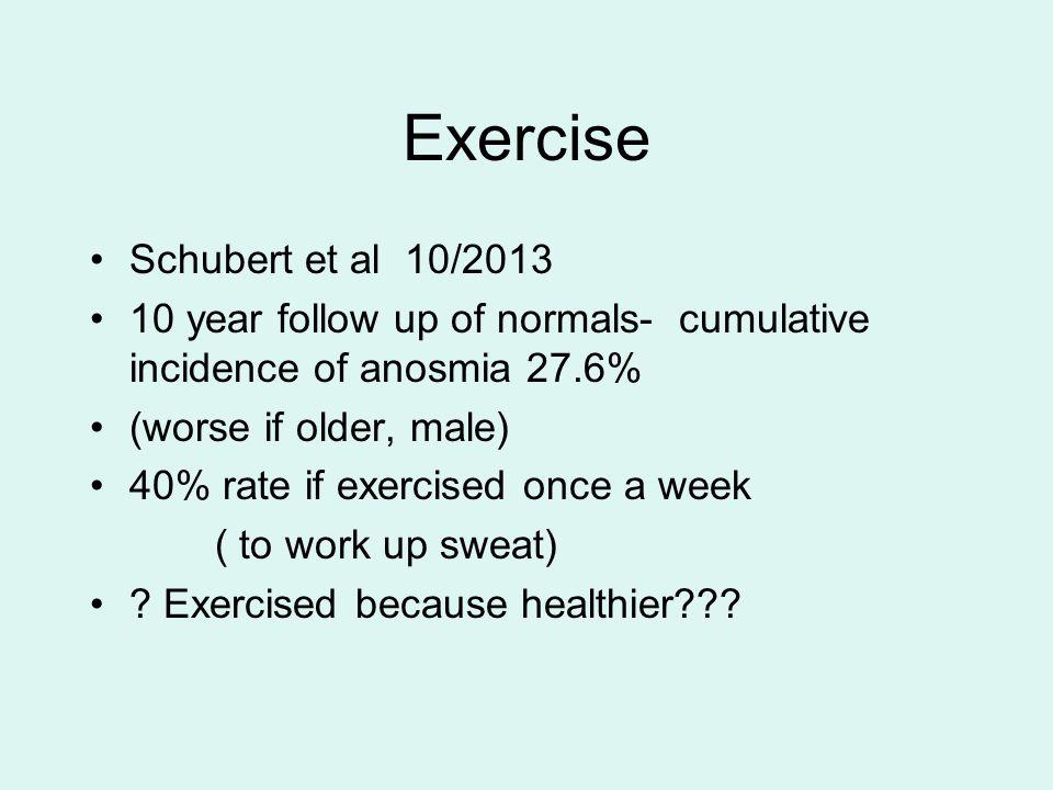 Exercise Schubert et al 10/2013