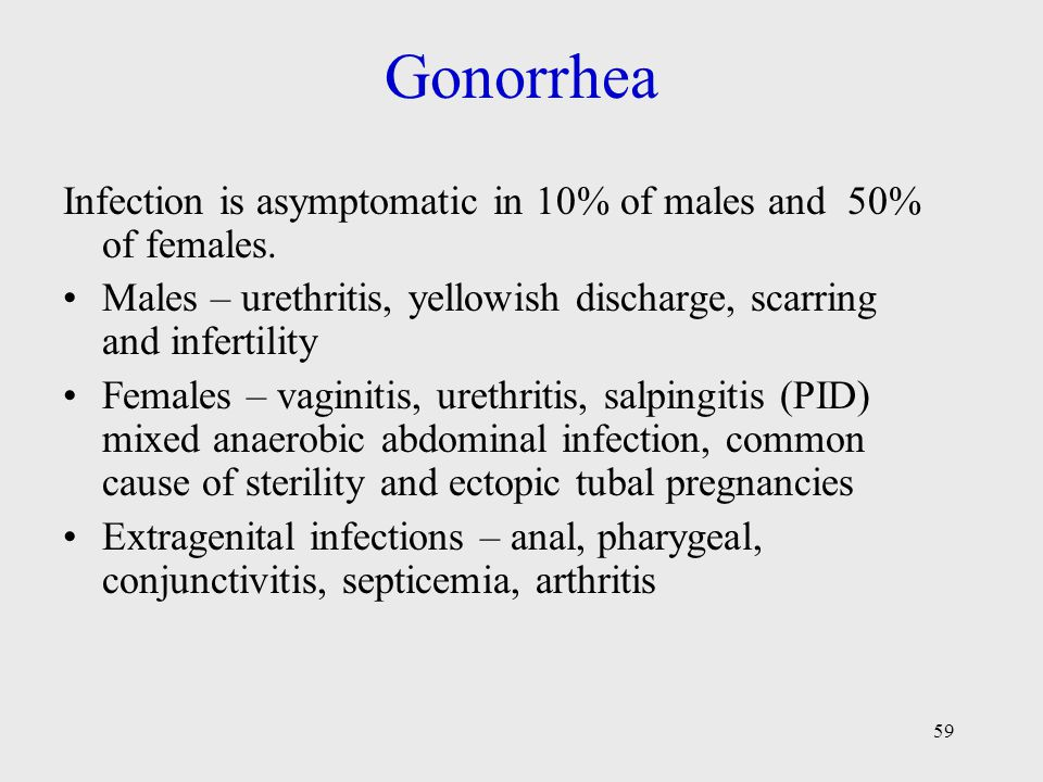 Gonorrhea Infection is asymptomatic in 10% of males and 50% of females. Males – urethritis, yellowish discharge, scarring and infertility.